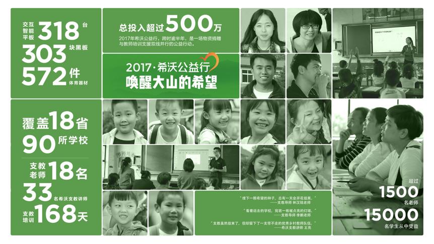 2017希沃公益行.png